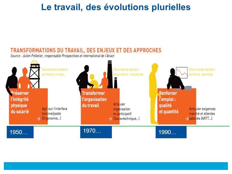 © Le travail, des évolutions plurielles 1950… 1970… 1990…