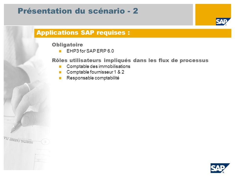 Présentation du scénario - 2 Obligatoire EHP3 for SAP ERP 6.0 Rôles utilisateurs impliqués dans les flux de processus Comptable des immobilisations Comptable fournisseur 1 & 2 Responsable comptabilité Applications SAP requises :