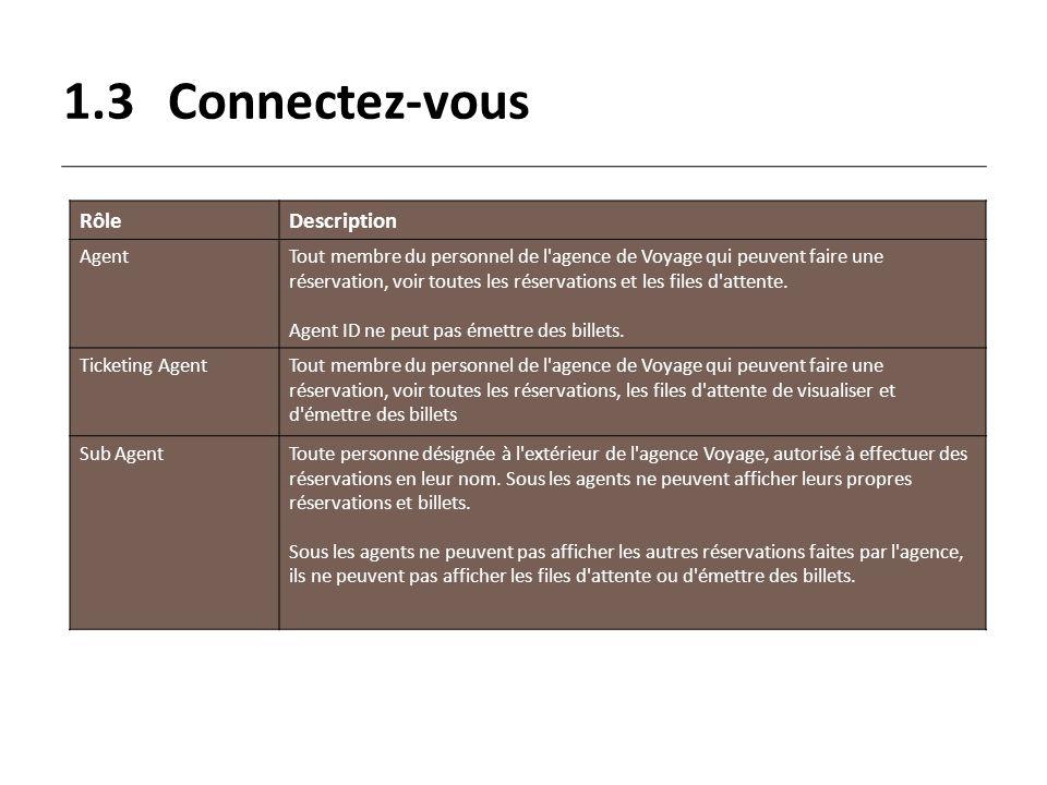 1.3Connectez-vous RôleDescription AgentTout membre du personnel de l'agence de Voyage qui peuvent faire une réservation, voir toutes les réservations