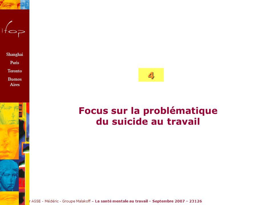 Ifop pour AGSE - Médéric - Groupe Malakoff – La santé mentale au travail – Septembre 2007 – 23126 Focus sur la problématique du suicide au travail Shanghai Paris Toronto Buenos Aires 4