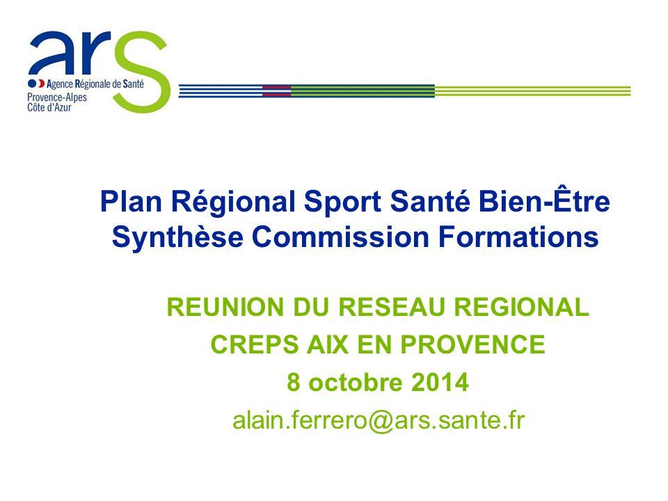 XX/XX/XX Plan Régional Sport Santé Bien-Être Synthèse Commission Formations REUNION DU RESEAU REGIONAL CREPS AIX EN PROVENCE 8 octobre 2014 alain.ferr