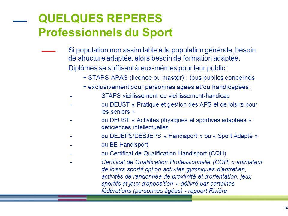 14 QUELQUES REPERES Professionnels du Sport Si population non assimilable à la population générale, besoin de structure adaptée, alors besoin de forma