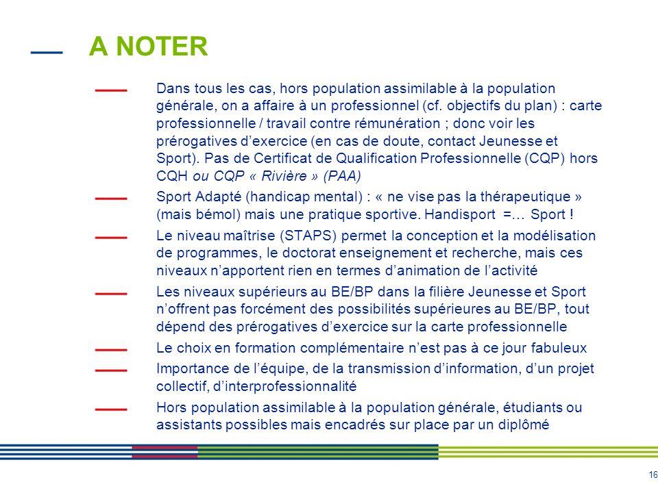 16 A NOTER Dans tous les cas, hors population assimilable à la population générale, on a affaire à un professionnel (cf. objectifs du plan) : carte pr