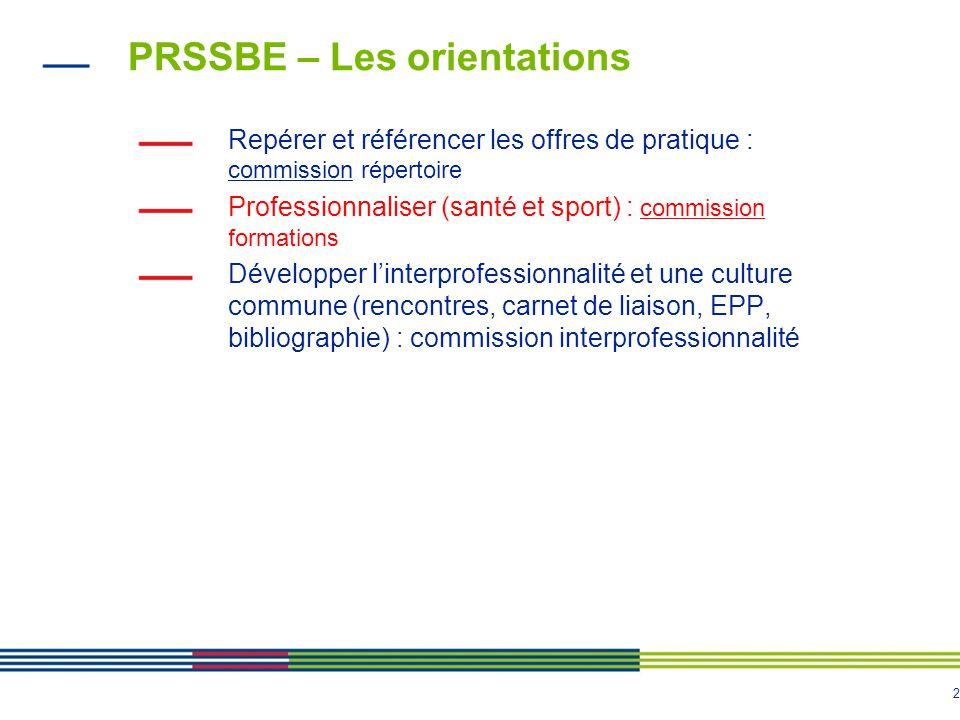 2 PRSSBE – Les orientations Repérer et référencer les offres de pratique : commission répertoire Professionnaliser (santé et sport) : commission forma