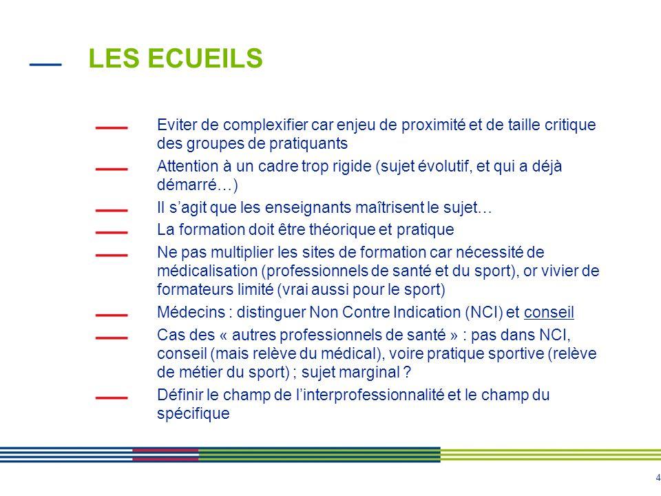 15 QUELQUES REPERES Professionnels du Sport Pour les autres formations initiales/principales (autre filière STAPS qu'APAS, ou BE/BP « activité physique pour tous »), quel que soit le niveau de diplôme, une formation complémentaire est recommandée, qu'elle soit universitaire, d'Etat, ou fédérale, voire acquis de l'expérience : - Certificat de Spécialisation (CS) Accompagnement et Maintien de l'Autonomie de la Personne (AMAP) (personnes âgées) ou Accompagnement et Intégration des Personnes en Situation de Handicap (AIPSH) ; ou formation continue en STAPS (hors DU…), en l'absence à ce jour de CS « thérapeutique » dans la filière Jeunesse et Sport - ou diplôme spécifique / DU Sport et Cancer CAMI Paris XIII, ou par ex.