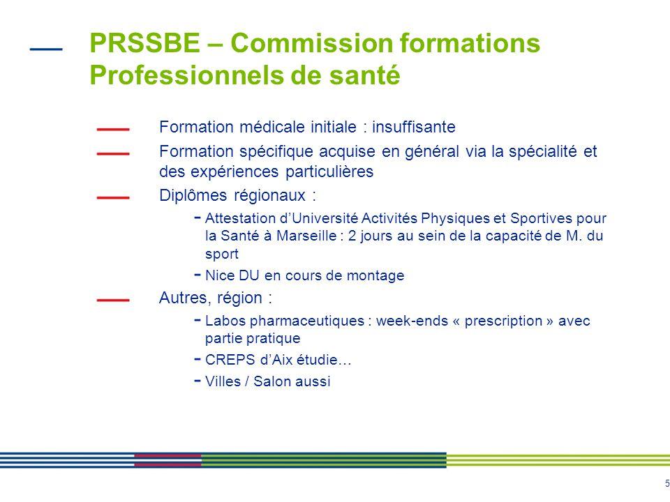 5 PRSSBE – Commission formations Professionnels de santé Formation médicale initiale : insuffisante Formation spécifique acquise en général via la spé
