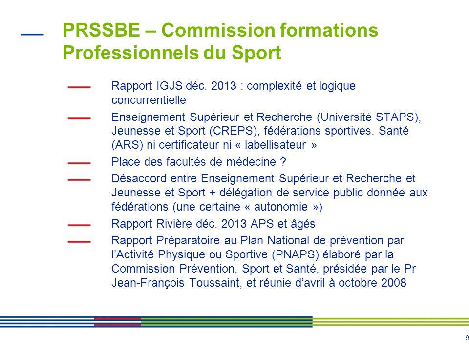9 PRSSBE – Commission formations Professionnels du Sport Rapport IGJS déc. 2013 : complexité et logique concurrentielle Enseignement Supérieur et Rech