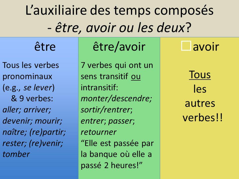 L'auxiliaire des temps composés - être, avoir ou les deux? avoir être/avoir être Tous les verbes pronominaux (e.g., se lever) & 9 verbes: aller; arriv