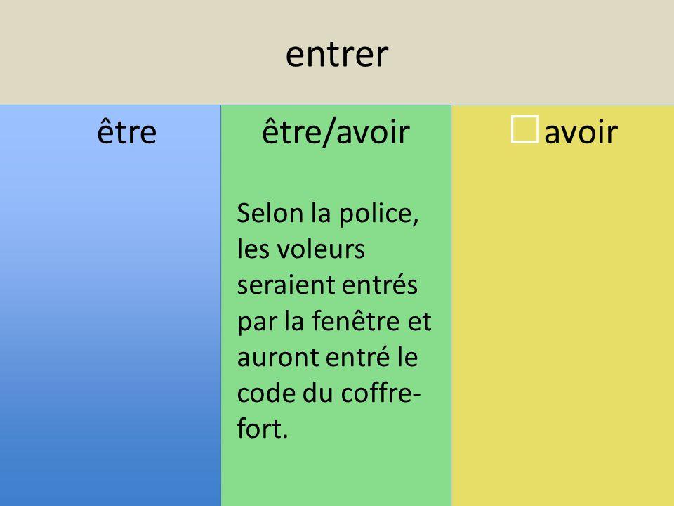 entrer avoir être/avoir être Selon la police, les voleurs seraient entrés par la fenêtre et auront entré le code du coffre- fort.