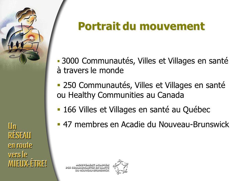 Portrait du mouvement  3000 Communautés, Villes et Villages en santé à travers le monde  250 Communautés, Villes et Villages en santé ou Healthy Communities au Canada  166 Villes et Villages en santé au Québec  47 membres en Acadie du Nouveau-Brunswick