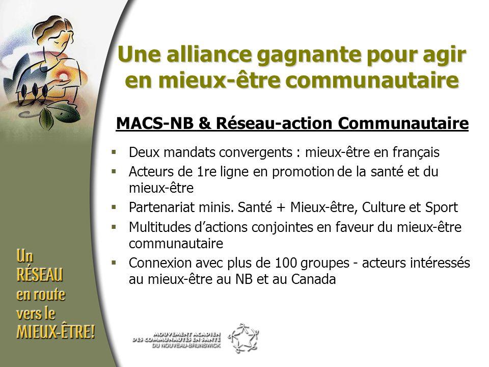 Une alliance gagnante pour agir en mieux-être communautaire MACS-NB & Réseau-action Communautaire  Deux mandats convergents : mieux-être en français  Acteurs de 1re ligne en promotion de la santé et du mieux-être  Partenariat minis.