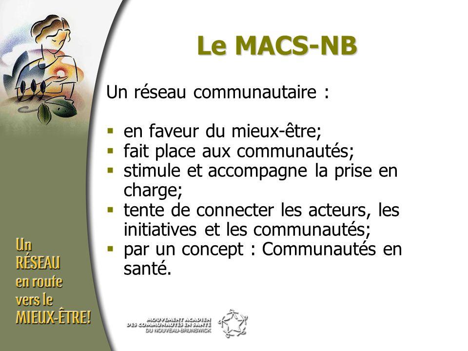 Le MACS-NB Un réseau communautaire :  en faveur du mieux-être;  fait place aux communautés;  stimule et accompagne la prise en charge;  tente de connecter les acteurs, les initiatives et les communautés;  par un concept : Communautés en santé.