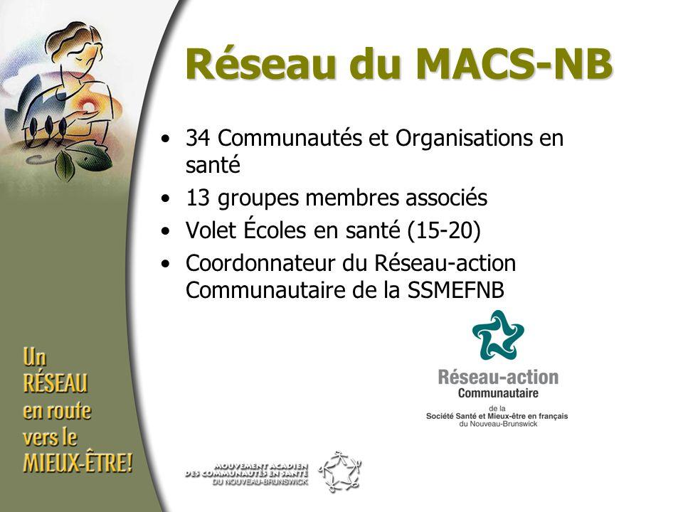 Réseau du MACS-NB 34 Communautés et Organisations en santé 13 groupes membres associés Volet Écoles en santé (15-20) Coordonnateur du Réseau-action Communautaire de la SSMEFNB