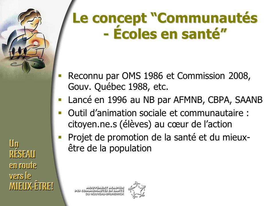 Le concept Communautés - Écoles en santé  Reconnu par OMS 1986 et Commission 2008, Gouv.