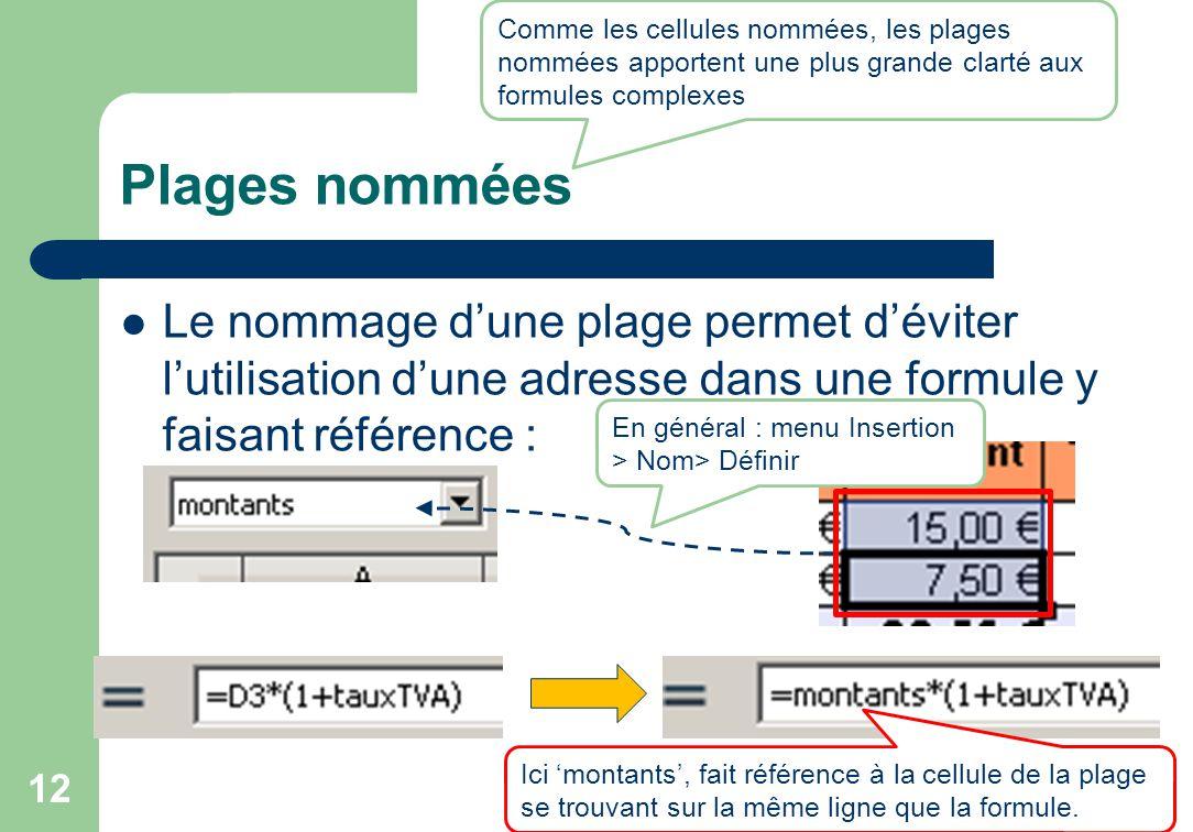 Plages nommées Le nommage d'une plage permet d'éviter l'utilisation d'une adresse dans une formule y faisant référence : 12 En général : menu Insertion > Nom> Définir Ici 'montants', fait référence à la cellule de la plage se trouvant sur la même ligne que la formule.