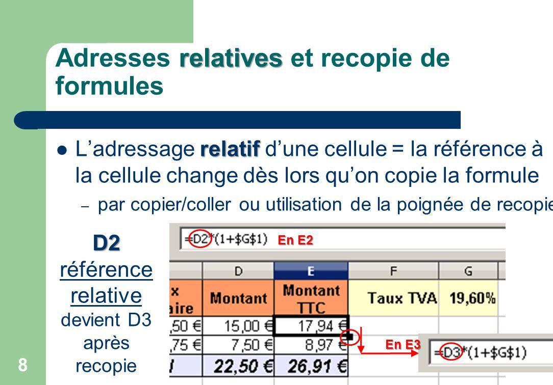 relatives Adresses relatives et recopie de formules relatif L'adressage relatif d'une cellule = la référence à la cellule change dès lors qu'on copie la formule – par copier/coller ou utilisation de la poignée de recopie 8 En E2 En E3 D2 D2 référence relative devient D3 après recopie