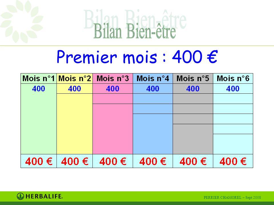 PERRIER CHAMOREL – Sept 2008 Premier mois : 400 €