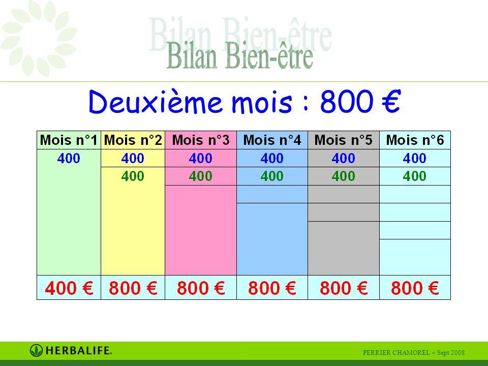 PERRIER CHAMOREL – Sept 2008 Deuxième mois : 800 €