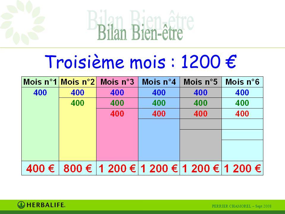 PERRIER CHAMOREL – Sept 2008 Troisième mois : 1200 €