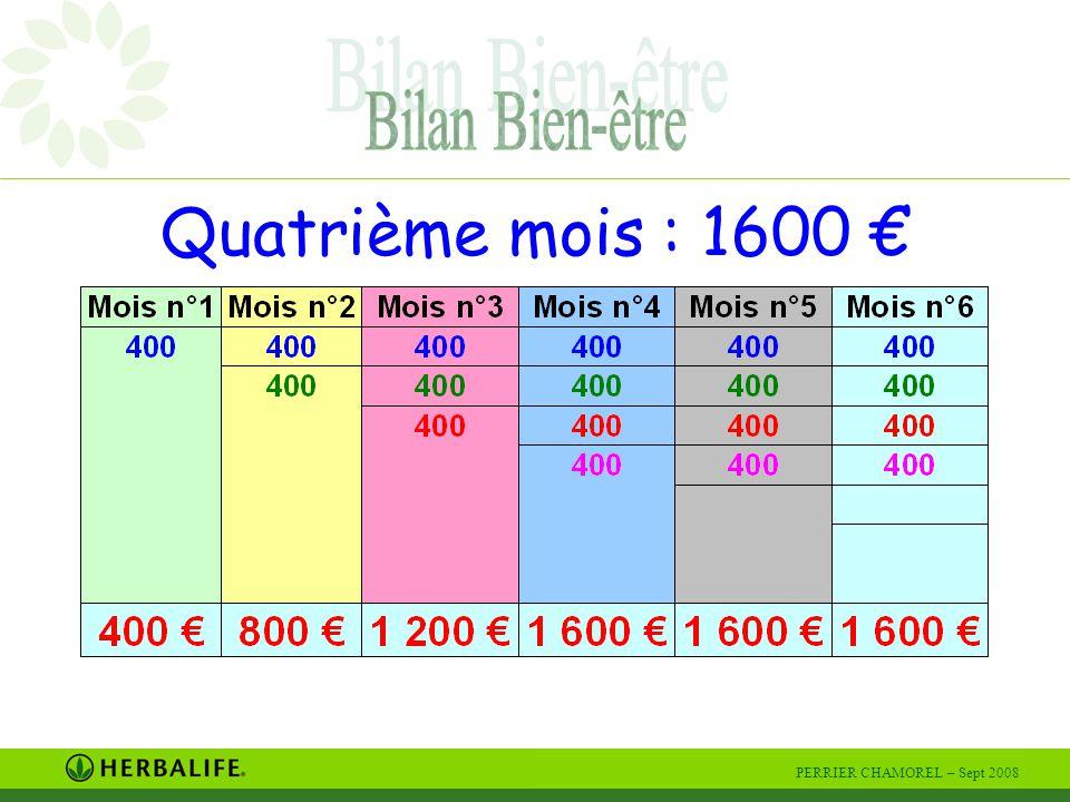 PERRIER CHAMOREL – Sept 2008 Quatrième mois : 1600 €