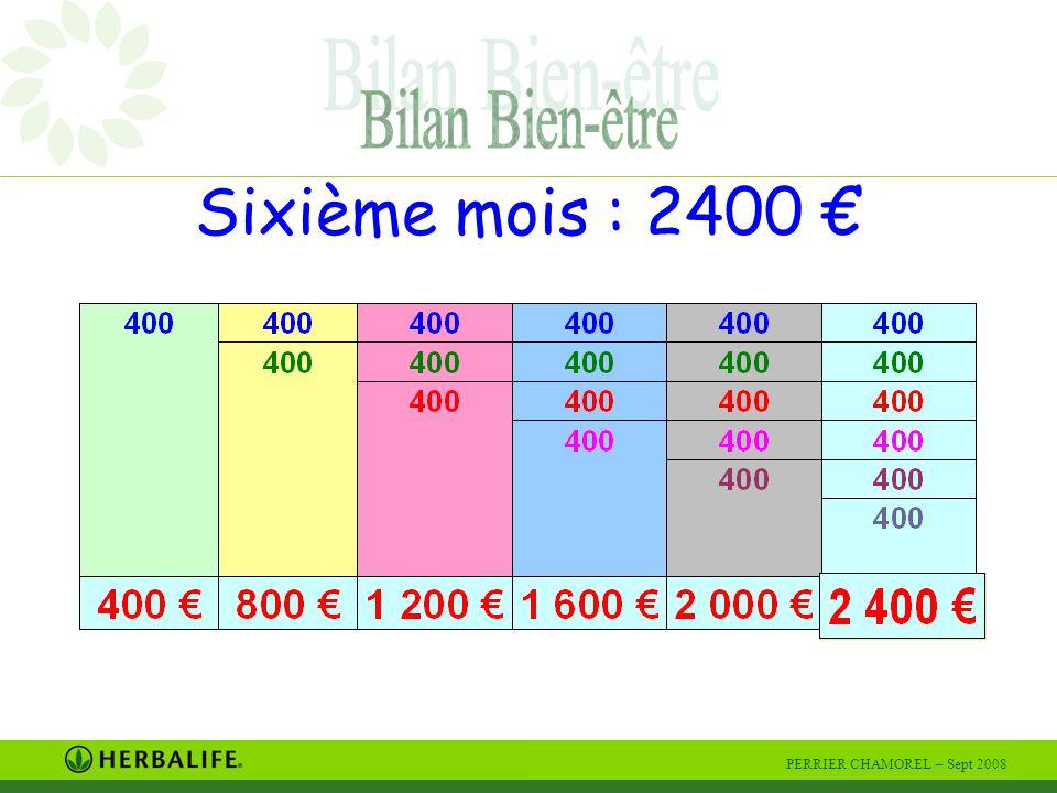 PERRIER CHAMOREL – Sept 2008 Sixième mois : 2400 €