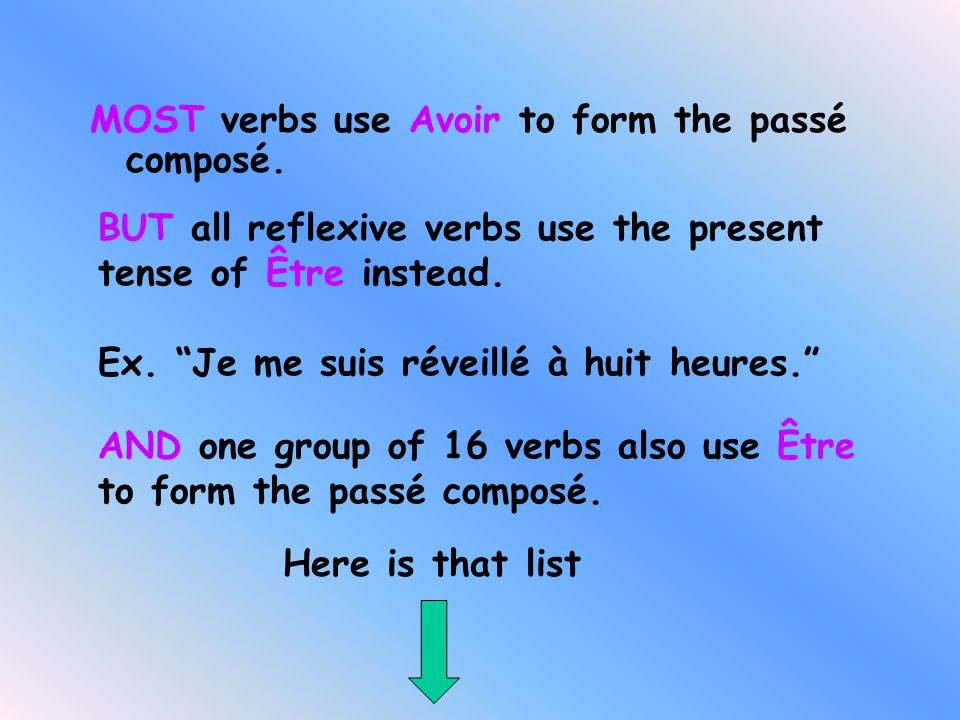 BUT all reflexive verbs use the present tense of Être instead.