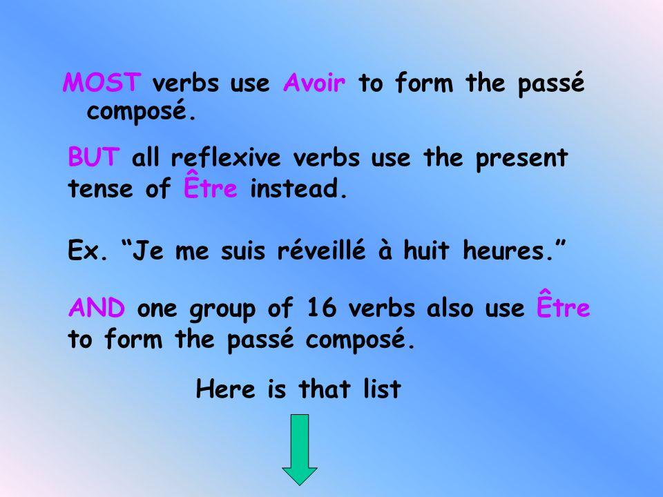 Passé Composé avec Être You already know how to form the Passé Composé tense. Here is a reminder: Past participle Conjugation of avoir Use the present