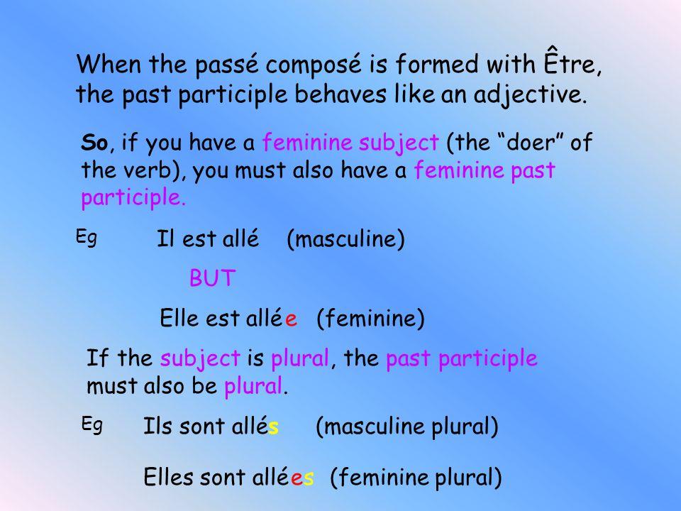When the passé composé is formed with Être, the past participle behaves like an adjective.