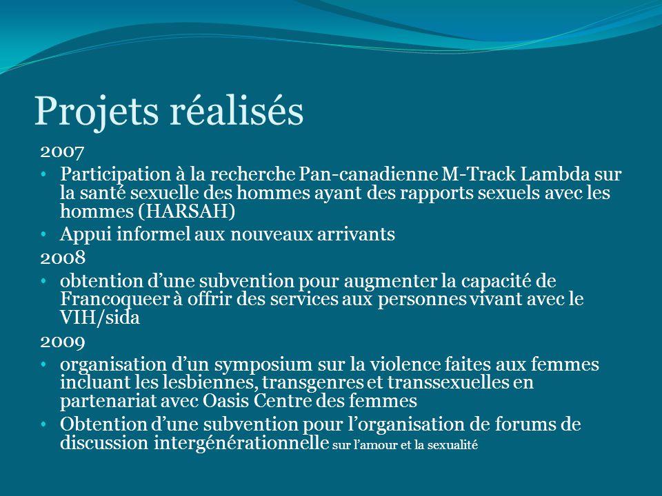 Projets réalisés 2007 Participation à la recherche Pan-canadienne M-Track Lambda sur la santé sexuelle des hommes ayant des rapports sexuels avec les hommes (HARSAH) Appui informel aux nouveaux arrivants 2008 obtention d'une subvention pour augmenter la capacité de Francoqueer à offrir des services aux personnes vivant avec le VIH/sida 2009 organisation d'un symposium sur la violence faites aux femmes incluant les lesbiennes, transgenres et transsexuelles en partenariat avec Oasis Centre des femmes Obtention d'une subvention pour l'organisation de forums de discussion intergénérationnelle sur l'amour et la sexualité