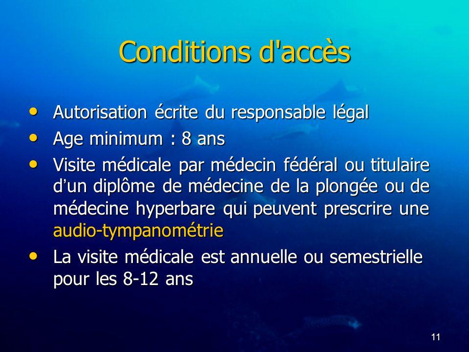 11 Conditions d'accès Autorisation écrite du responsable légal Autorisation écrite du responsable légal Age minimum : 8 ans Age minimum : 8 ans Visite