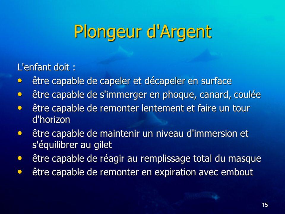 15 Plongeur d'Argent L'enfant doit : être capable de capeler et décapeler en surface être capable de capeler et décapeler en surface être capable de s