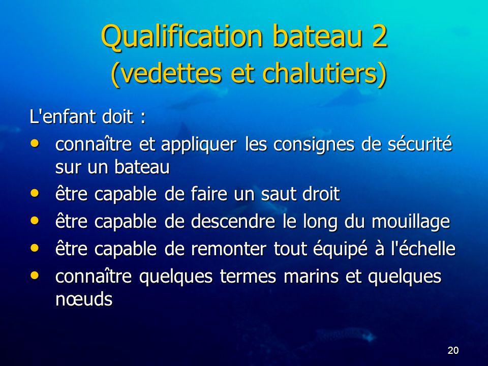 20 Qualification bateau 2 (vedettes et chalutiers) L'enfant doit : connaître et appliquer les consignes de sécurité sur un bateau connaître et appliqu