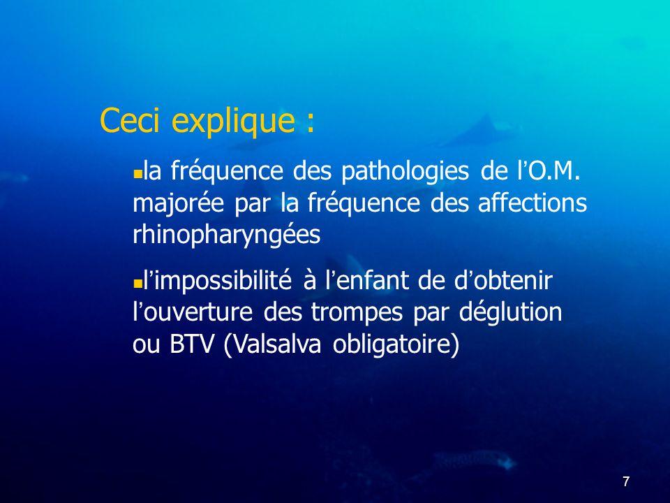 7 Ceci explique : la fréquence des pathologies de l ' O.M. majorée par la fréquence des affections rhinopharyngées l ' impossibilité à l ' enfant de d