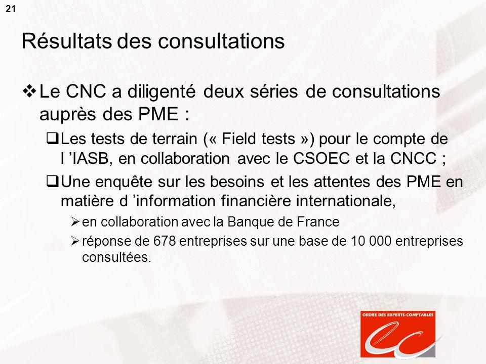 21 Résultats des consultations  Le CNC a diligenté deux séries de consultations auprès des PME :  Les tests de terrain (« Field tests ») pour le compte de l 'IASB, en collaboration avec le CSOEC et la CNCC ;  Une enquête sur les besoins et les attentes des PME en matière d 'information financière internationale,  en collaboration avec la Banque de France  réponse de 678 entreprises sur une base de 10 000 entreprises consultées.