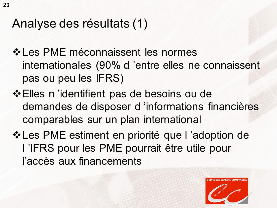 23 Analyse des résultats (1)  Les PME méconnaissent les normes internationales (90% d 'entre elles ne connaissent pas ou peu les IFRS)  Elles n 'identifient pas de besoins ou de demandes de disposer d 'informations financières comparables sur un plan international  Les PME estiment en priorité que l 'adoption de l 'IFRS pour les PME pourrait être utile pour l'accès aux financements