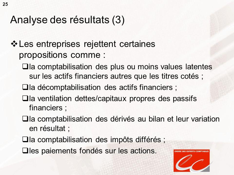 25 Analyse des résultats (3)  Les entreprises rejettent certaines propositions comme :  la comptabilisation des plus ou moins values latentes sur le