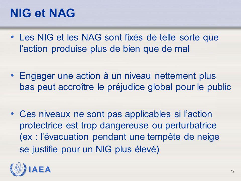 IAEA 12 NIG et NAG Les NIG et les NAG sont fixés de telle sorte que l'action produise plus de bien que de mal Engager une action à un niveau nettement plus bas peut accroître le préjudice global pour le public Ces niveaux ne sont pas applicables si l'action protectrice est trop dangereuse ou perturbatrice (ex : l'évacuation pendant une tempête de neige se justifie pour un NIG plus élevé)