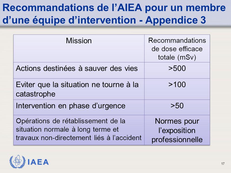 IAEA 17 Recommandations de l'AIEA pour un membre d'une équipe d'intervention - Appendice 3