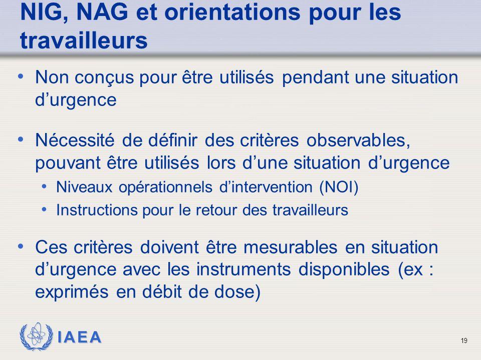 IAEA 19 NIG, NAG et orientations pour les travailleurs Non conçus pour être utilisés pendant une situation d'urgence Nécessité de définir des critères observables, pouvant être utilisés lors d'une situation d'urgence Niveaux opérationnels d'intervention (NOI) Instructions pour le retour des travailleurs Ces critères doivent être mesurables en situation d'urgence avec les instruments disponibles (ex : exprimés en débit de dose)