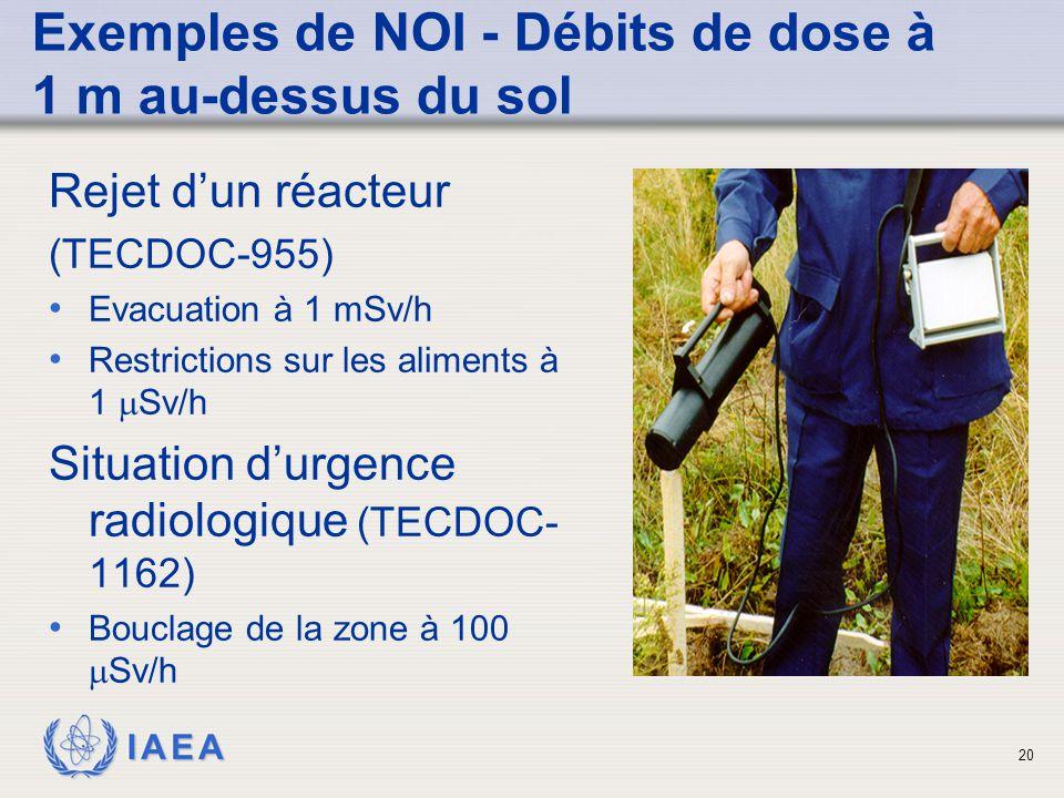 IAEA 20 Exemples de NOI - Débits de dose à 1 m au-dessus du sol Rejet d'un réacteur (TECDOC-955) Evacuation à 1 mSv/h Restrictions sur les aliments à 1  Sv/h Situation d'urgence radiologique (TECDOC- 1162) Bouclage de la zone à 100  Sv/h