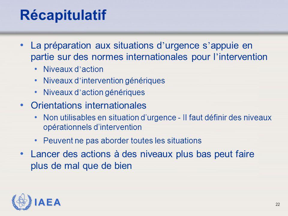 IAEA Récapitulatif La préparation aux situations d ' urgence s ' appuie en partie sur des normes internationales pour l ' intervention Niveaux d ' action Niveaux d ' intervention génériques Niveaux d ' action génériques Orientations internationales Non utilisables en situation d'urgence - Il faut définir des niveaux opérationnels d'intervention Peuvent ne pas aborder toutes les situations Lancer des actions à des niveaux plus bas peut faire plus de mal que de bien 22