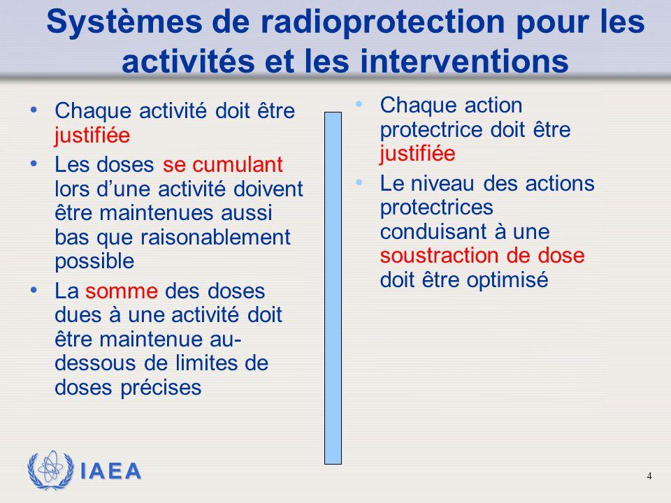 IAEA 4 Systèmes de radioprotection pour les activités et les interventions Chaque activité doit être justifiée Les doses se cumulant lors d'une activité doivent être maintenues aussi bas que raisonablement possible La somme des doses dues à une activité doit être maintenue au- dessous de limites de doses précises Chaque action protectrice doit être justifiée Le niveau des actions protectrices conduisant à une soustraction de dose doit être optimisé