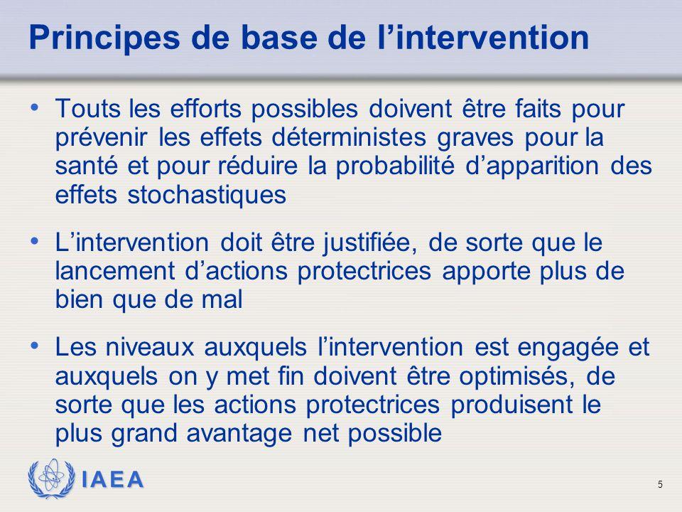 IAEA 5 Principes de base de l'intervention Touts les efforts possibles doivent être faits pour prévenir les effets déterministes graves pour la santé et pour réduire la probabilité d'apparition des effets stochastiques L'intervention doit être justifiée, de sorte que le lancement d'actions protectrices apporte plus de bien que de mal Les niveaux auxquels l'intervention est engagée et auxquels on y met fin doivent être optimisés, de sorte que les actions protectrices produisent le plus grand avantage net possible
