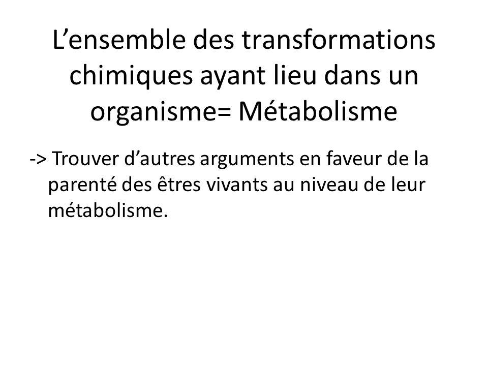 L'ensemble des transformations chimiques ayant lieu dans un organisme= Métabolisme -> Trouver d'autres arguments en faveur de la parenté des êtres viv