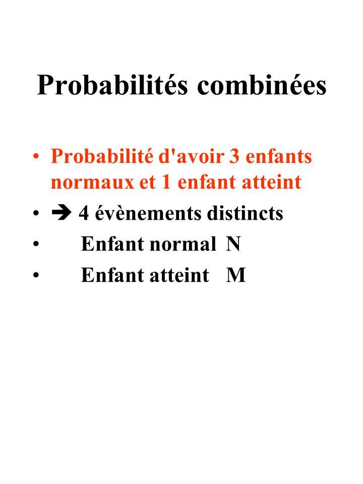 Probabilités combinées Probabilité d'avoir 3 enfants normaux et 1 enfant atteint  4 évènements distincts Enfant normal N Enfant atteint M