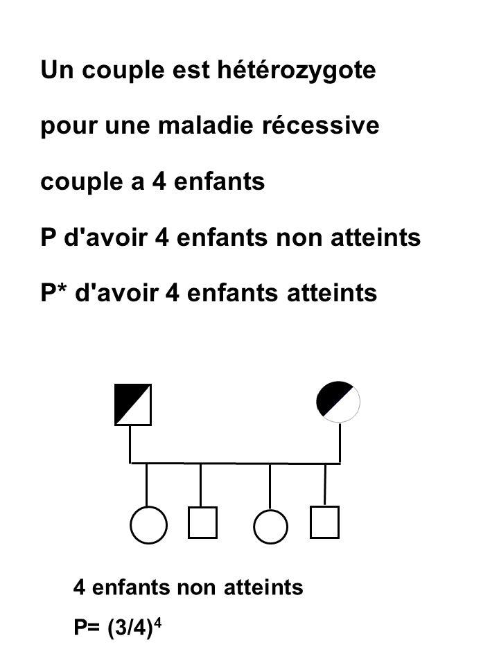 Un couple est hétérozygote pour une maladie récessive couple a 4 enfants P d'avoir 4 enfants non atteints P* d'avoir 4 enfants atteints 4 enfants non