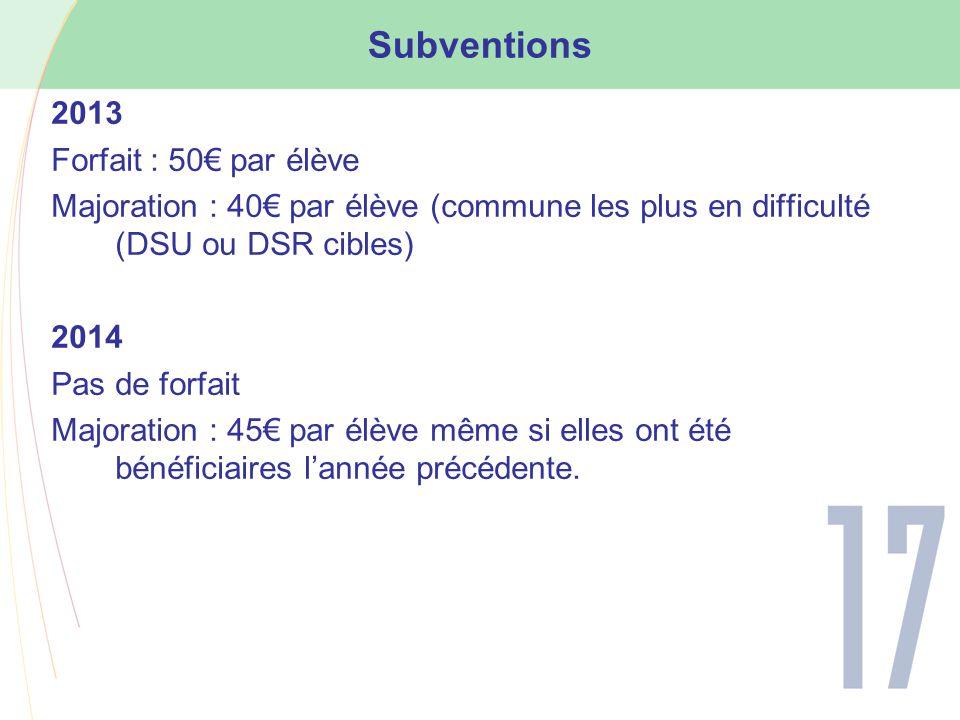 Subventions 2013 Forfait : 50€ par élève Majoration : 40€ par élève (commune les plus en difficulté (DSU ou DSR cibles) 2014 Pas de forfait Majoration : 45€ par élève même si elles ont été bénéficiaires l'année précédente.