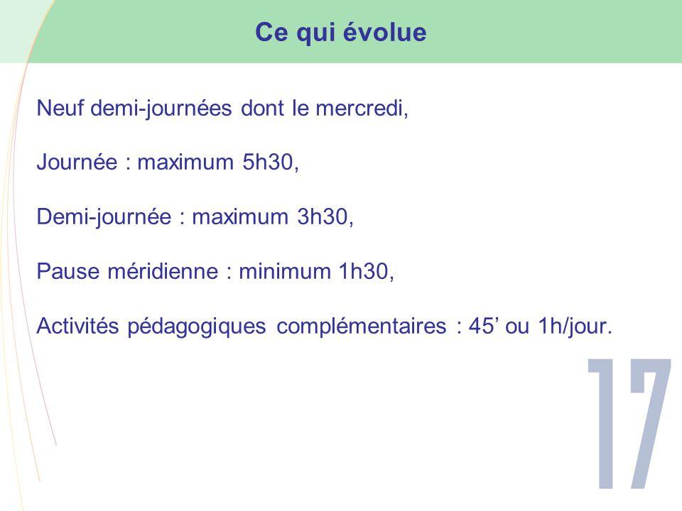 Ce qui évolue Neuf demi-journées dont le mercredi, Journée : maximum 5h30, Demi-journée : maximum 3h30, Pause méridienne : minimum 1h30, Activités pédagogiques complémentaires : 45' ou 1h/jour.