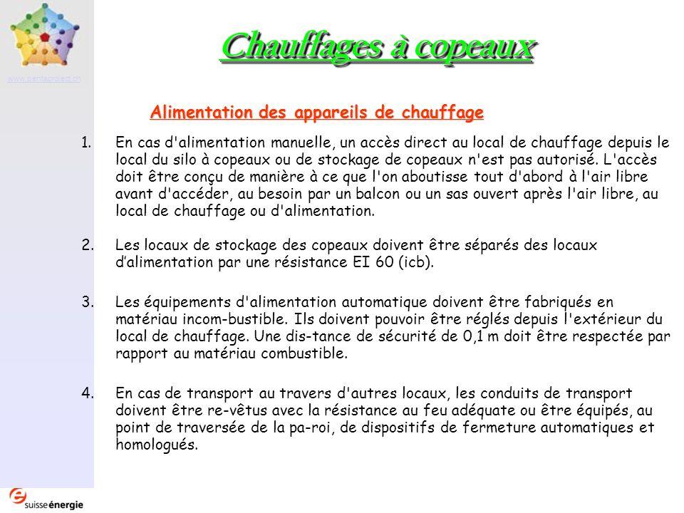 Partenaire www.pentaproject.ch Chauffages à copeaux Alimentation des appareils de chauffage 1.En cas d'alimentation manuelle, un accès direct au local