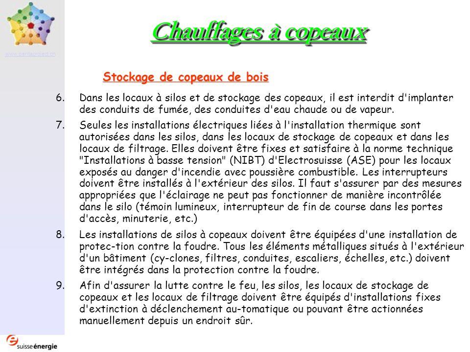 Partenaire www.pentaproject.ch Chauffages à copeaux Stockage de copeaux de bois 6.Dans les locaux à silos et de stockage des copeaux, il est interdit